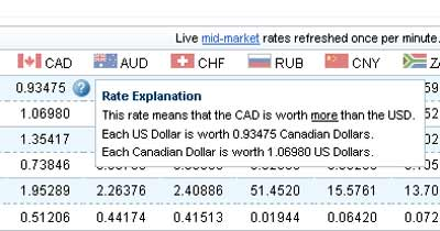 Canadian dollar is worth more than the US dollar
